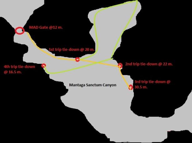 4th Casili Exploration Diagram