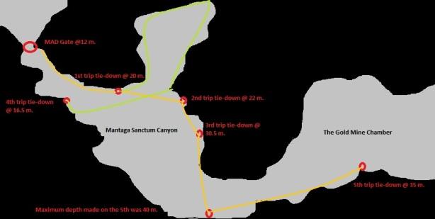 5th Casili Spring Exploration Diagram